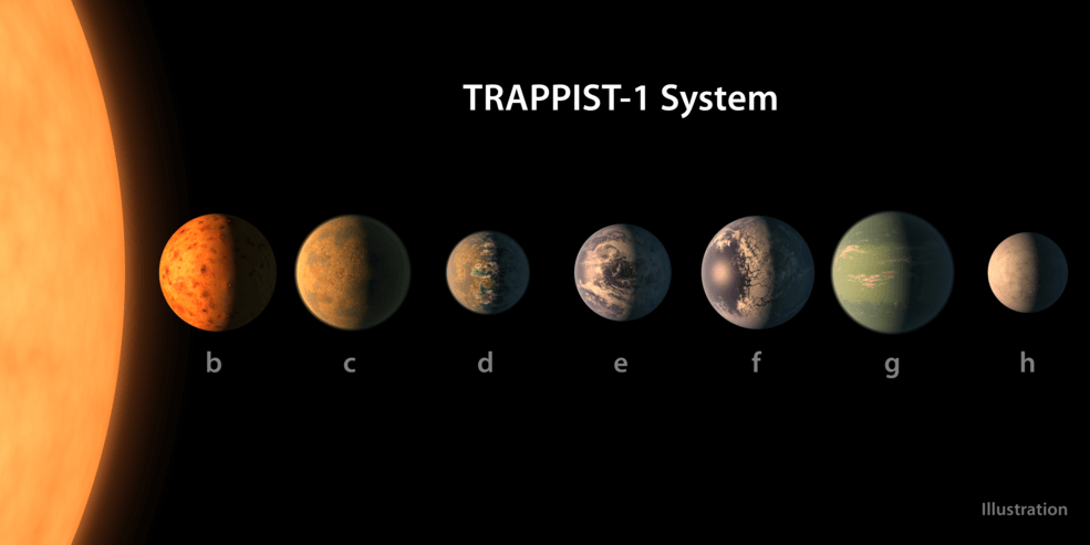 https://www.nasa.gov/press-release/nasa-telescope-reveals-largest-batch-of-earth-size-habitable-zone-planets-around