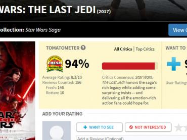 『スター・ウォーズ/最後のジェダイ』Rotten Tomatoesでシリーズ屈指の高評価 ― 『帝国の逆襲』に並ぶ傑作となるか