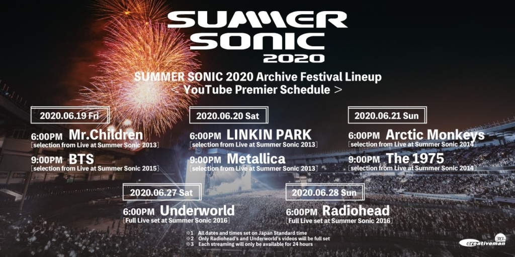 SUMMER SONIC 2020 Archive Festival Lineup
