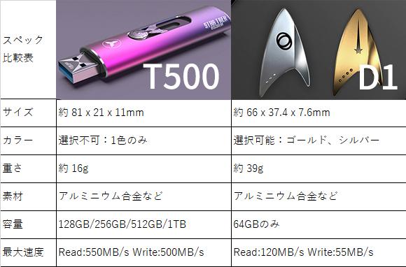 『スタートレック』仕様USBがクラウドファンディング限定で予約受付中